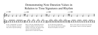 demonstrating note duration values in relation to time signatures
