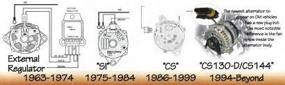 is my alternator or external regulated nastyz28