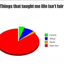 Meme Chart - life isn t fair pie chart meme