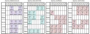 tips membuat jadwal kegiatan harian pembuat jadwal pelajaran aplikasi raport otomatis laman 3