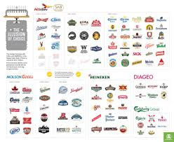 Colorado Brewery Map by Infographic Who Owns The World U0027s Beer Tap Trail