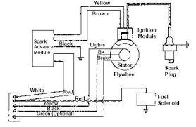 craftsman lawn tractor wiring diagram wiring diagram simonand