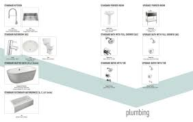 american standard kitchen faucet parts diagram 1035 chester ave 6 nashville tn mls 1866106