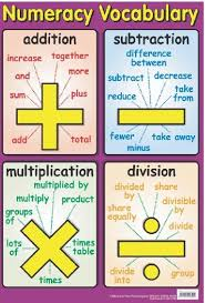 Math Decorations For Classroom 65 Best Maths Images On Pinterest Teaching Math And