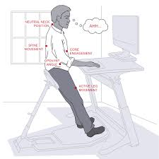 the science behind standing desks u0026 chairs focal upright