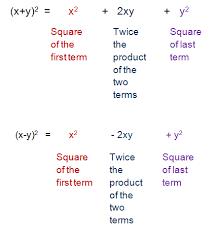 basic algebra formulas