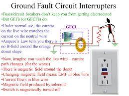 wiring diagram ground fault circuit breaker love wiring diagram