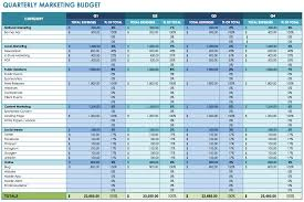 quarterly report template small business marketing budget template