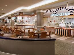 Buffet Of Buffets In Las Vegas by The Best Las Vegas Buffets