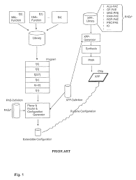 patent us8250503 hardware definition method including