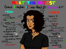 March Birthday Memes - meet the artist meme by death2pink on deviantart