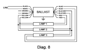 diagrams 896871 lamps f96t12 ballast wiring diagram for 2