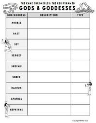 red pyramid egyptian gods and goddesses worksheet activity by wise