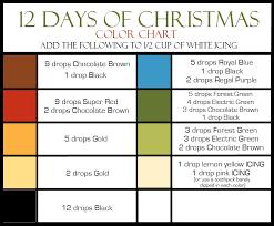 12 days of christmas cookies lilaloa 12 days of christmas cookies