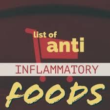 inflammationdiet