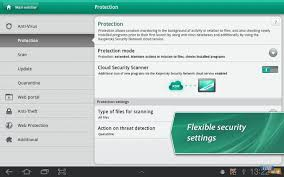 is an activation code for kaspersky internet
