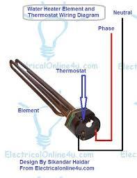 water heater element 12 volt 200 watt dc low voltage submersible