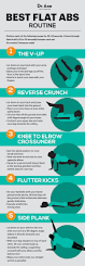 ab workouts u0026 best exercises that are not crunches dr axe