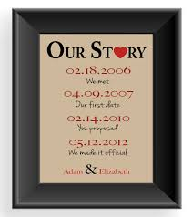 1st anniversary gifts for husband anniversary gift gift for husband important dates