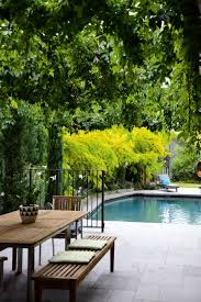 Backyard Pool Images by 15 Of The Best Backyard Pools