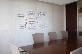 glass whiteboards dry erase boards fulbright
