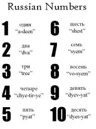 45 best learn russian images on pinterest russian language