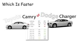 which is faster toyota camry or dodge charger surprising results