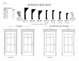door casing profiles u2013 howevilis me