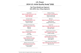 lexus suv jd power porsche leads j d powers 2014 initial quality study motor trend wot