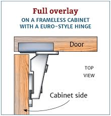 how to install overlay cabinet hinges incredible how to choose the right hinges for your project rockler