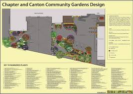 100 permaculture garden layout unique home garden layout 23