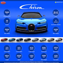 bugatti chiron 2018 bugatti chiron price specs review pics u0026 mileage in india