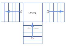 Stair Floor Plan Y Stair Design