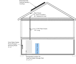 Types Of Architectural Plans Architectural Drawings For Solar Thermal Systems Building