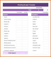 wedding budget wedding budget worksheet wedding planner reception budget
