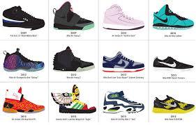 sneaker designer thegrid