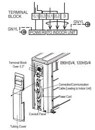 wiring diagram for central air sys u2013 the wiring diagram