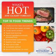 a decade of food trends missouri restaurant association