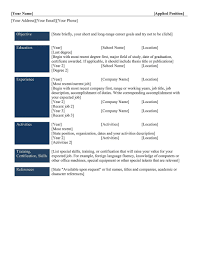 four types of resumes template design