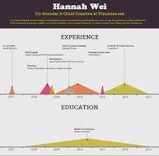 Student Resume Creator by Top 6 Free U0026 Best Infographic Resume Creator
