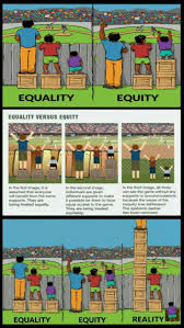 best 25 equity vs equality ideas on pinterest fair meaning