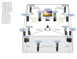 rca home theater system rtd317w 5 1 home theater setup diagram doilette com