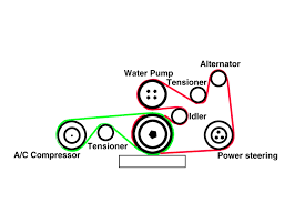 bmw e39 alternator wiring diagram wiring diagrams