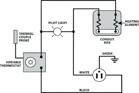 emerson air conditioner thermostat wiring diagram for immersion