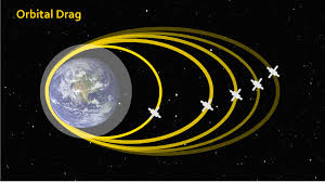 Space by Surveying Space Weather Science Nasa