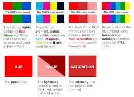 the 4 important color models for presentation design part iii