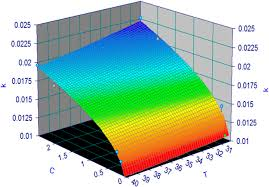 energies free full text modeling of production and quality of