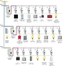 tableau electrique pour cuisine tableau electrique pour cuisine 100 images tableau electrique