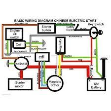 dirt bike wiring diagrams starter dirt wiring diagrams