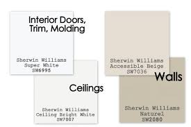 the wall color is sw7064 passive in an eggshell finish by sherwin